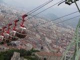 Téléférique de Grenoble